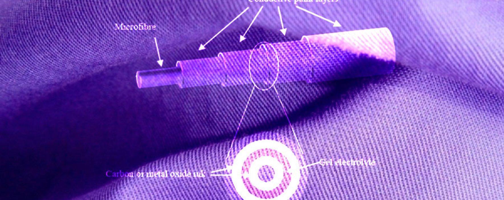 La ropa podrá ser fuente de energía