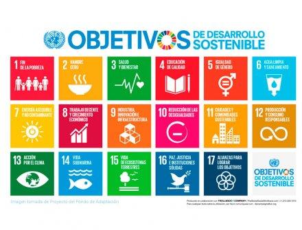 ¿La tecnología aporta al cumplimiento de los ODS?